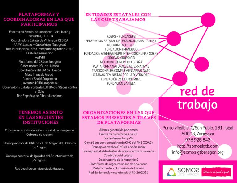 2018 SOMOS ES RED DE TRABAJO 01